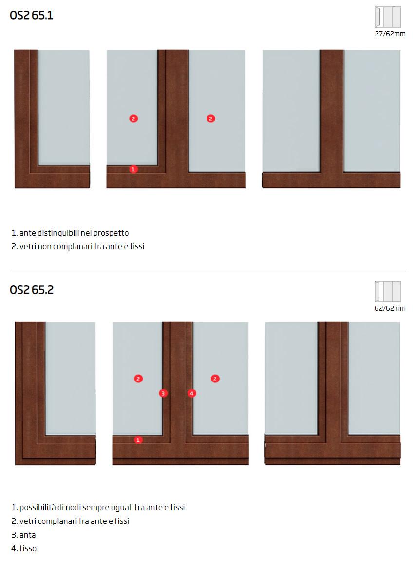 Secco OS2 65 soluzioni di facciata